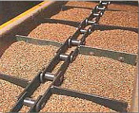 Standard conveyor chain